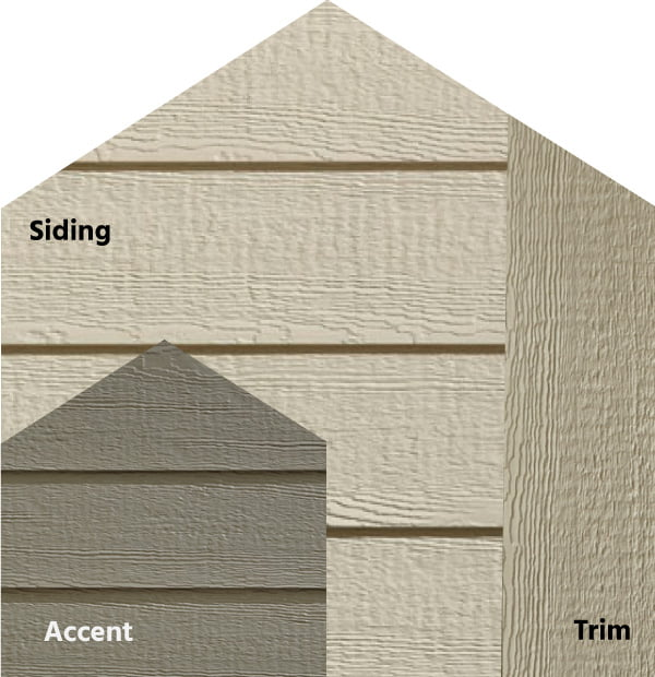 Diamond Kote® RigidStack™ Lap Siding and Trim - True Bliss - Beige Siding, Terra Bronze Accent & Pewter Green Trim